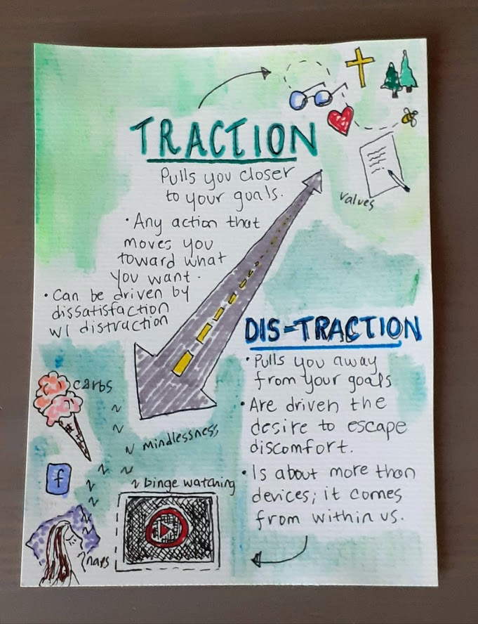 A watercolor about the differences between traction and distraction. Distraction pulls you away from your goals, traction pulls you toward your goals.